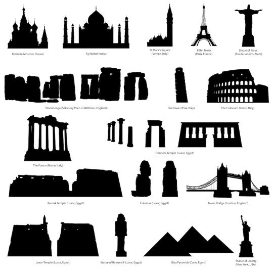 Historical landmarks all around the world